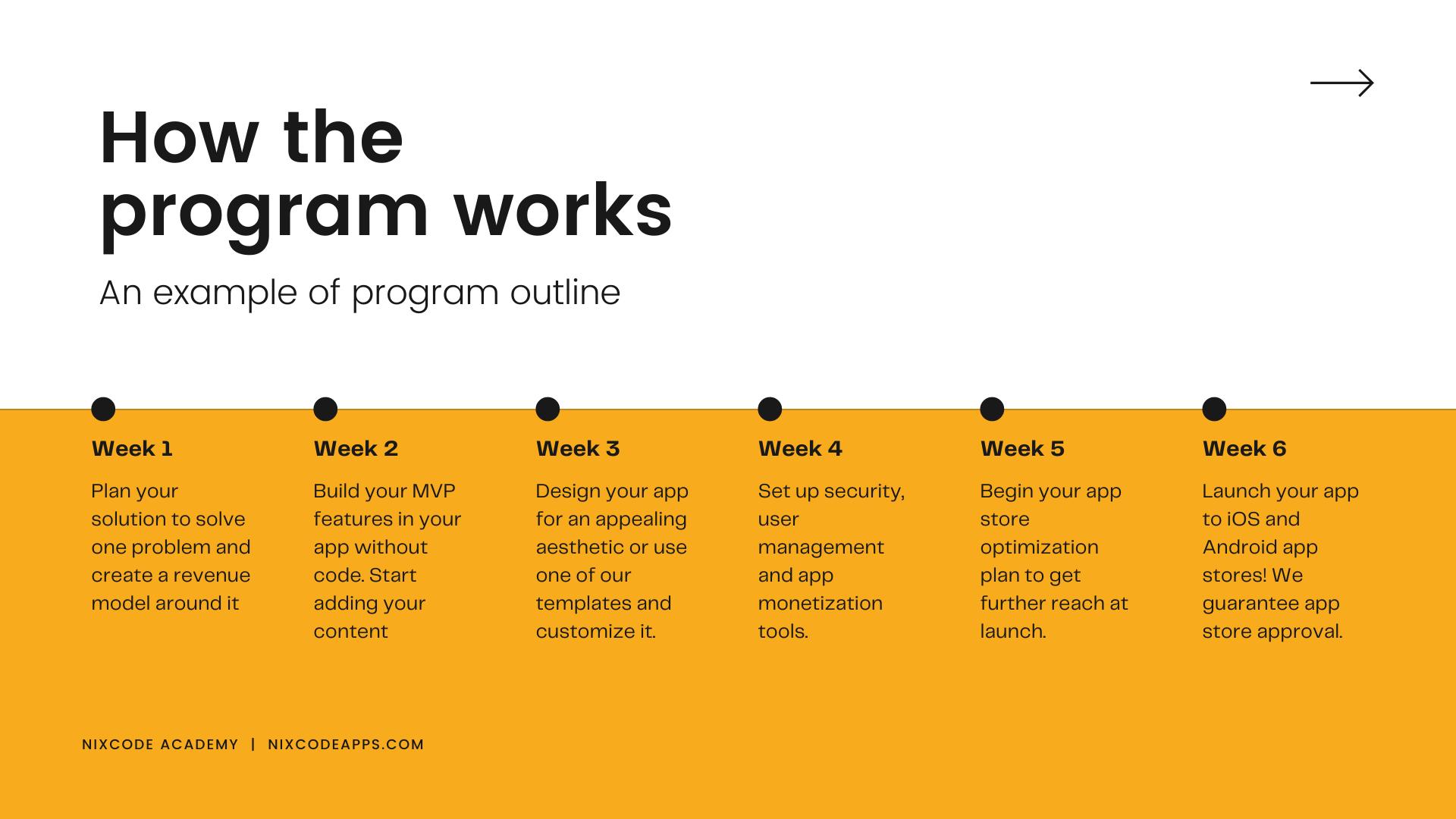 NixCode Academy Webinar (1)